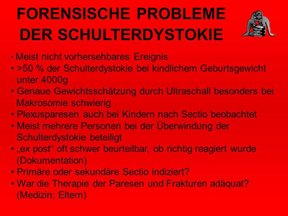 FORENSISCHE PROBLEME DER SCHULTERDYSTOKIE