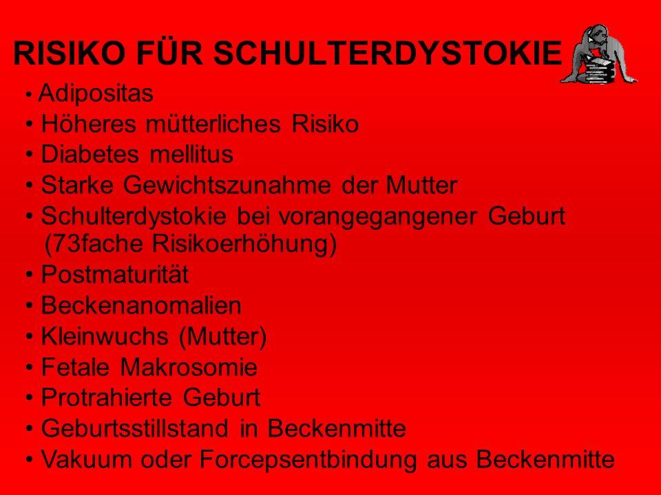 RISIKO FÜR SCHULTERDYSTOKIE