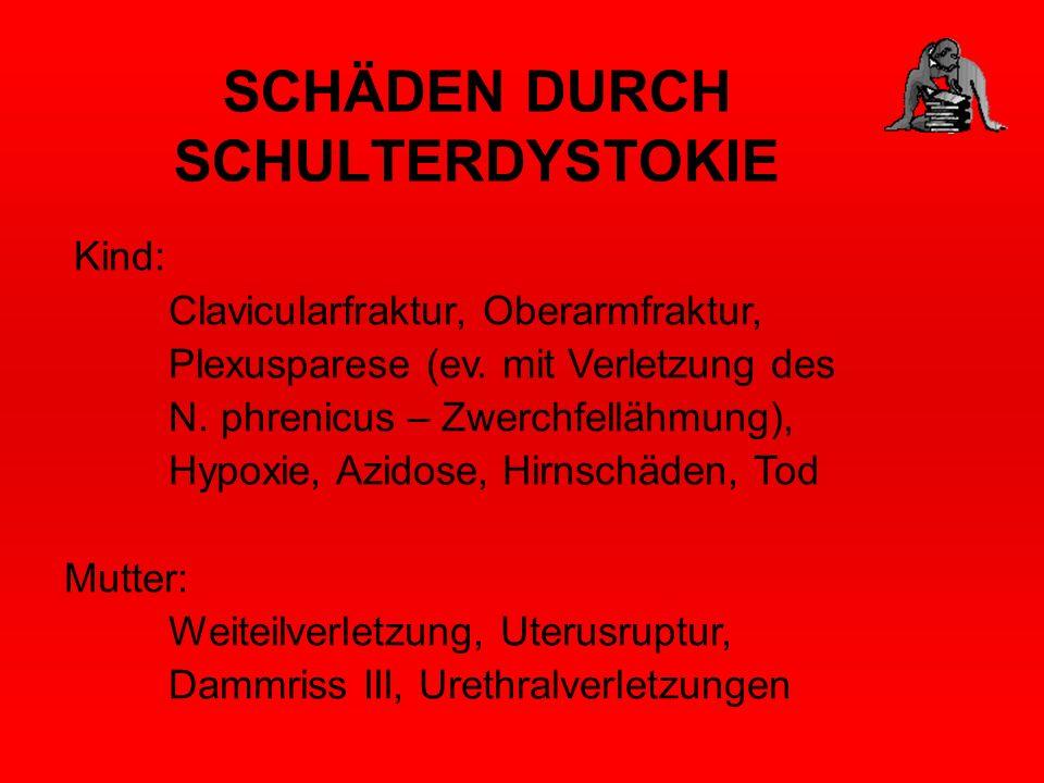 SCHÄDEN DURCH SCHULTERDYSTOKIE