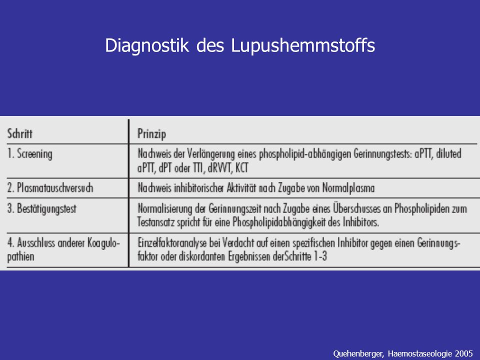 Diagnostik des Lupushemmstoffs