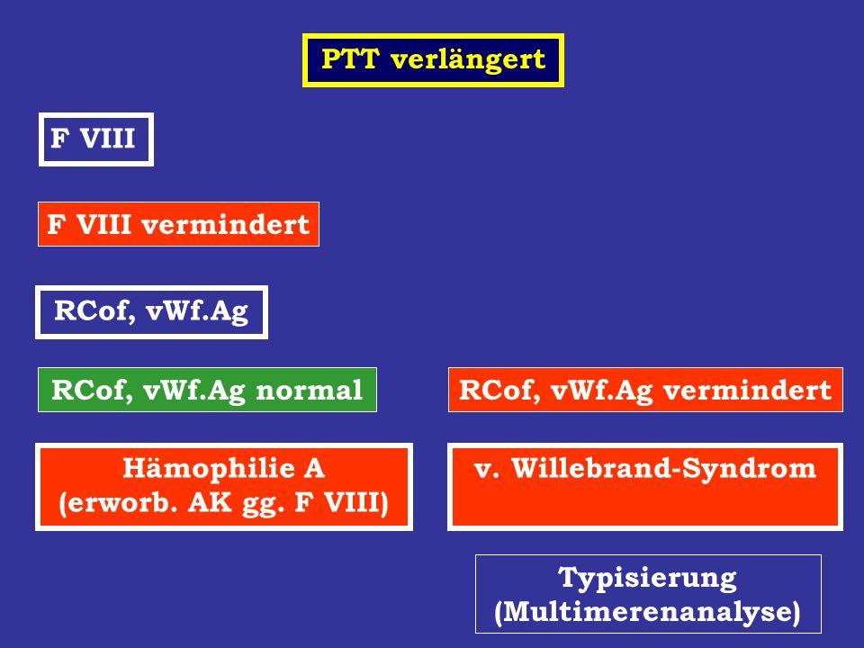 PTT verlängert F VIII. F VIII vermindert. RCof, vWf.Ag. RCof, vWf.Ag normal. RCof, vWf.Ag vermindert.