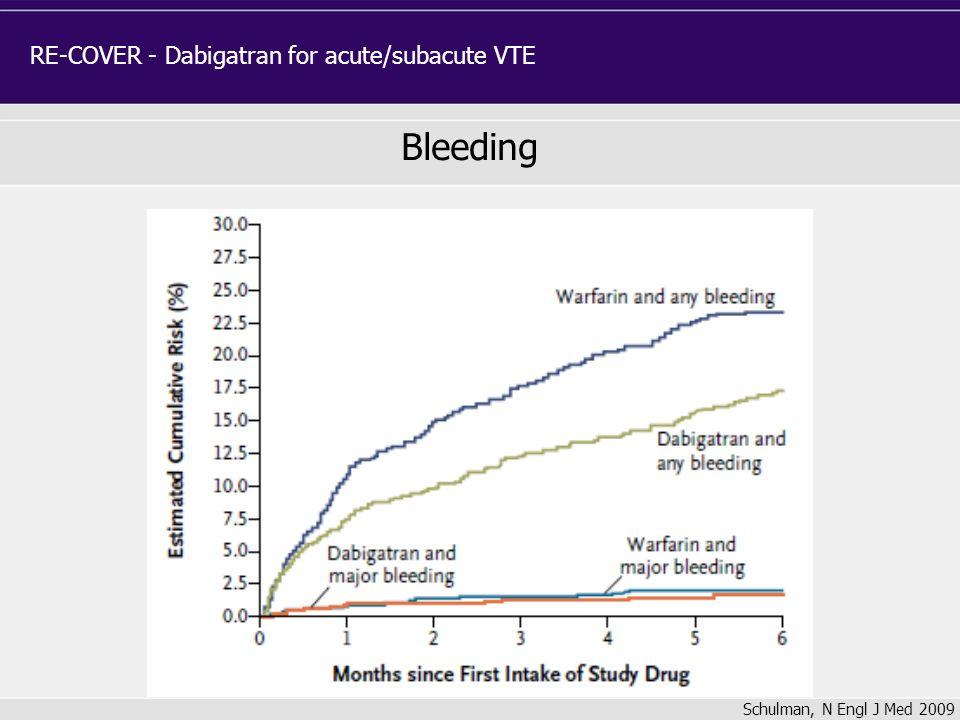 Bleeding RE-COVER - Dabigatran for acute/subacute VTE