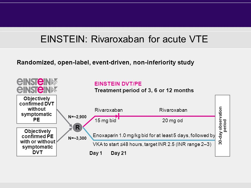 EINSTEIN: Rivaroxaban for acute VTE