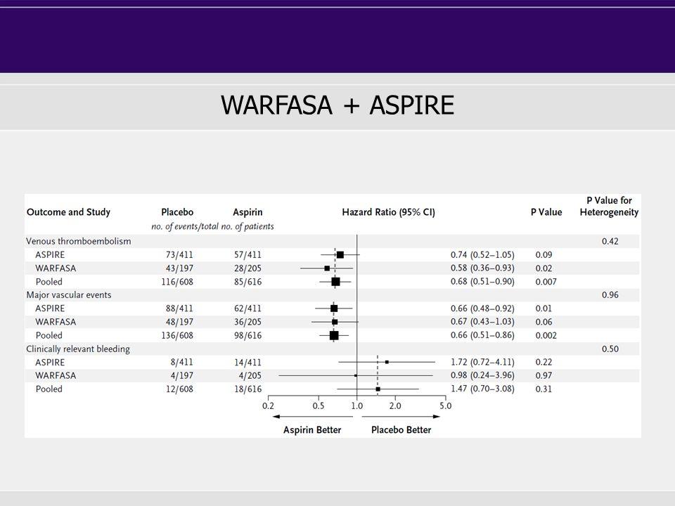 WARFASA + ASPIRE