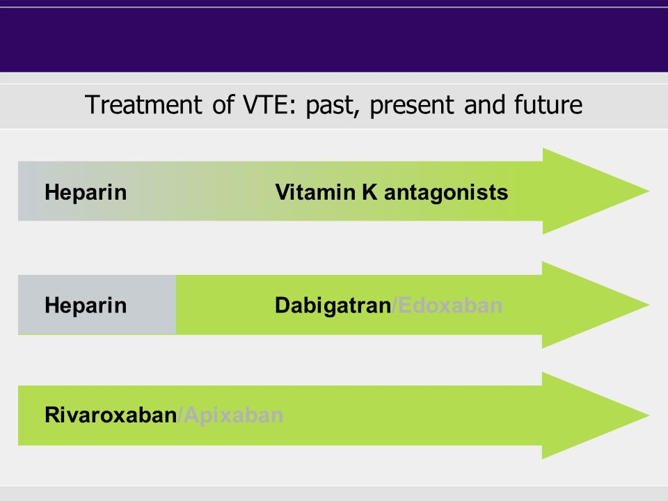 Treatment of VTE: past, present and future