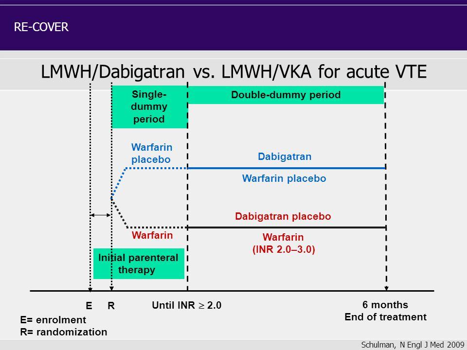 LMWH/Dabigatran vs. LMWH/VKA for acute VTE