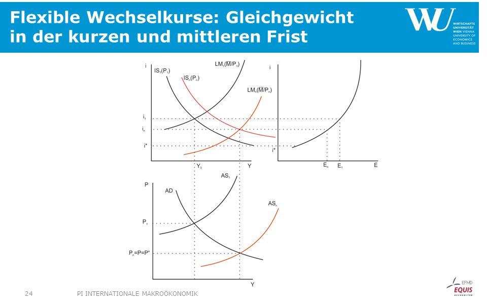 Flexible Wechselkurse: Gleichgewicht in der kurzen und mittleren Frist