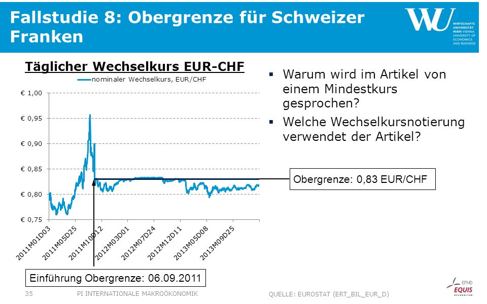 Fallstudie 8: Obergrenze für Schweizer Franken