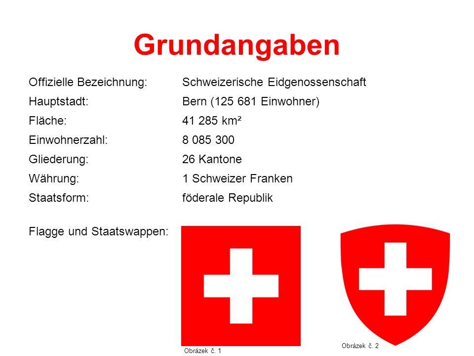 Grundangaben Offizielle Bezeichnung: Schweizerische Eidgenossenschaft