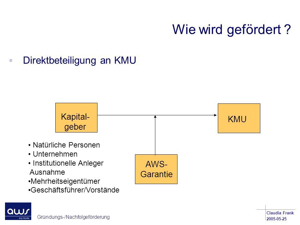 Wie wird gefördert Direktbeteiligung an KMU Kapital- KMU geber AWS-