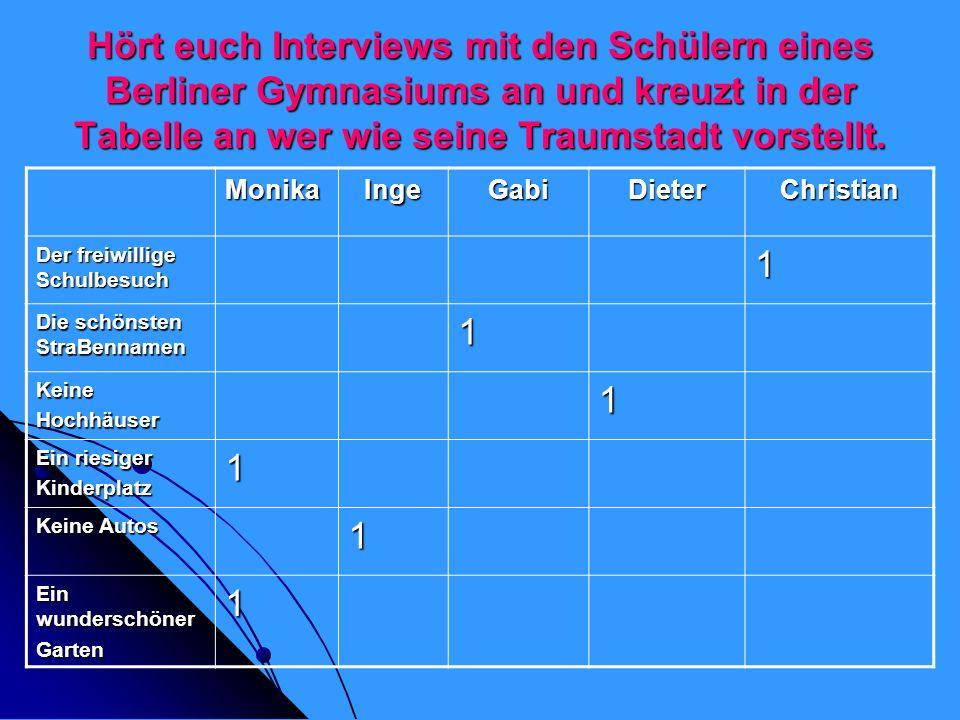 Hört euch Interviews mit den Schülern eines Berliner Gymnasiums an und kreuzt in der Tabelle an wer wie seine Traumstadt vorstellt.