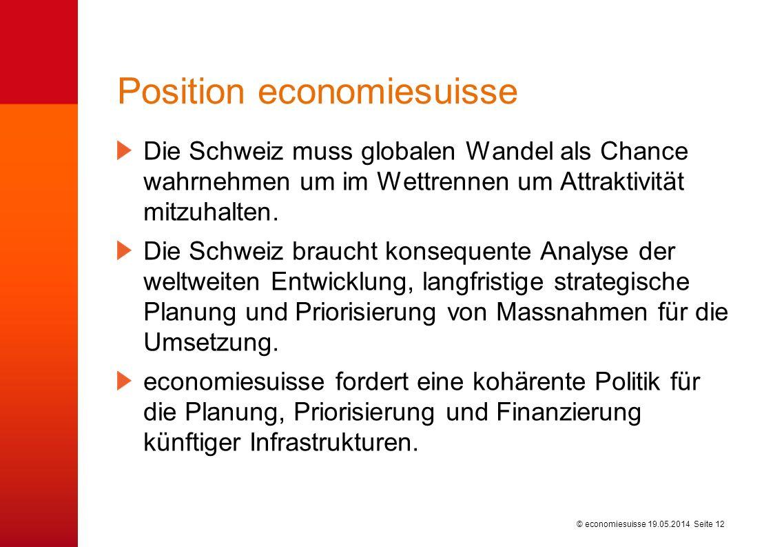 Kontakt: Dominique Reber Leiter Infrastruktur, Energie & Umwelt dominique.reber@economiesuisse.ch.