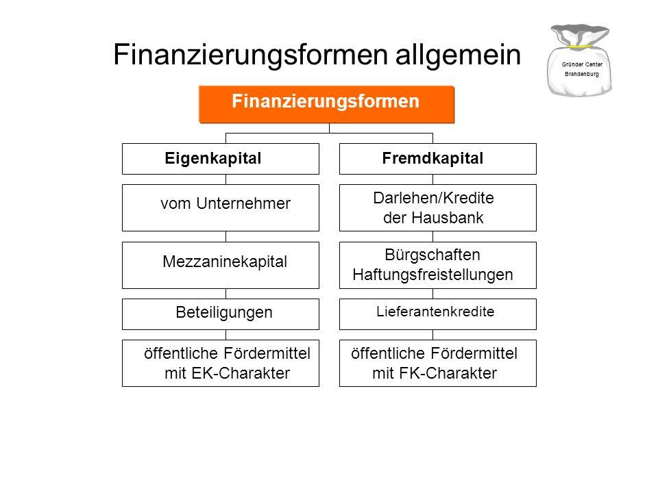 Finanzierungsformen allgemein