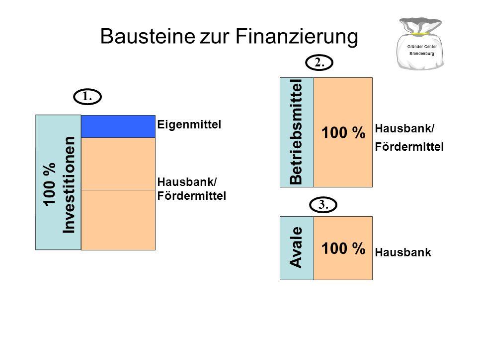 Bausteine zur Finanzierung