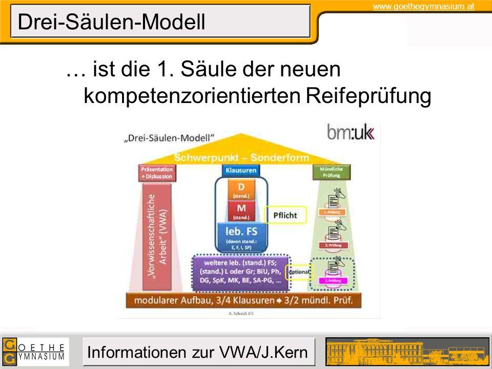 Drei-Säulen-Modell … ist die 1. Säule der neuen kompetenzorientierten Reifeprüfung