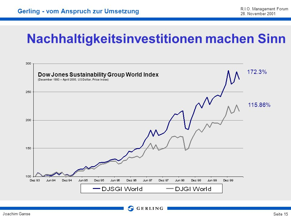 Nachhaltigkeitsinvestitionen machen Sinn