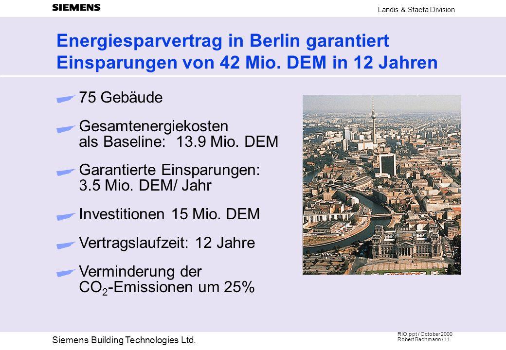 Energiesparvertrag in Berlin garantiert Einsparungen von 42 Mio