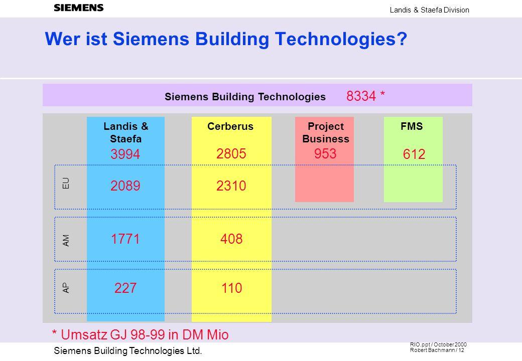 Wer ist Siemens Building Technologies