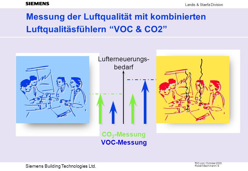 Messung der Luftqualität mit kombinierten Luftqualitäsfühlern VOC & CO2