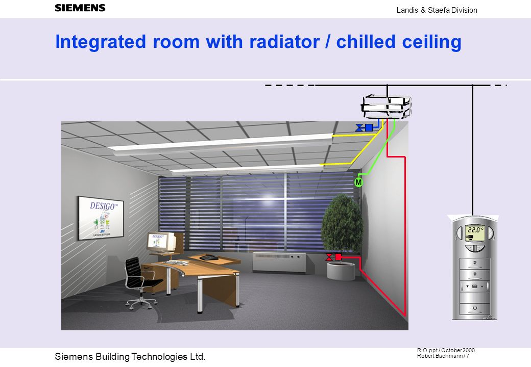 Integrated room with radiator / chilled ceiling