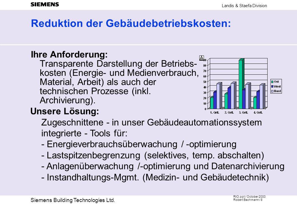 Reduktion der Gebäudebetriebskosten: