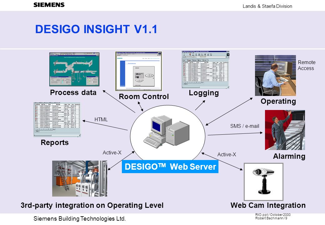 DESIGO INSIGHT V1.1 DESIGOTM Web Server Process data Logging