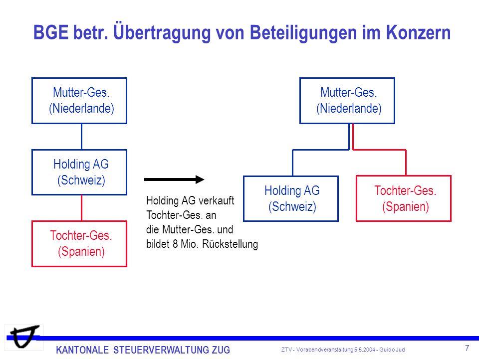 BGE betr. Übertragung von Beteiligungen im Konzern