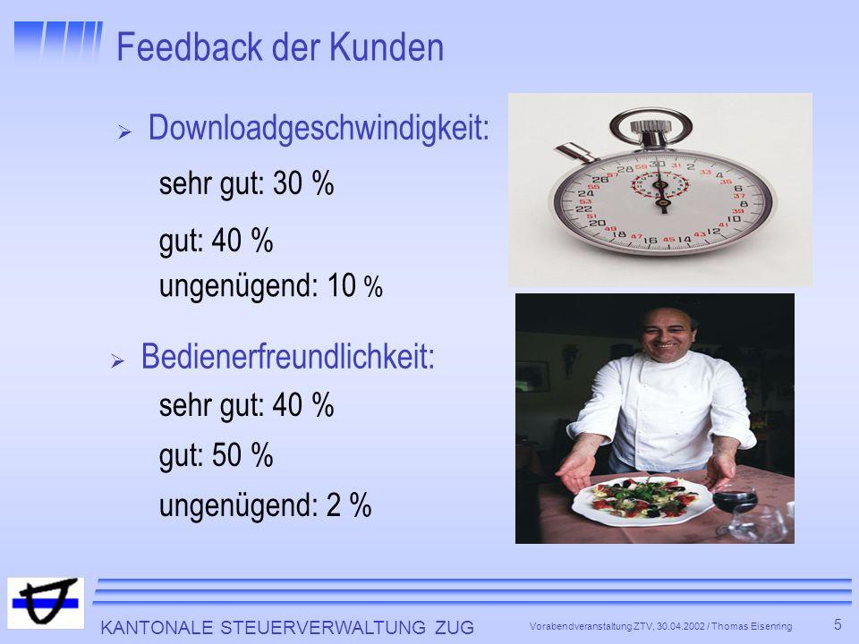 Feedback der Kunden Downloadgeschwindigkeit: Bedienerfreundlichkeit: