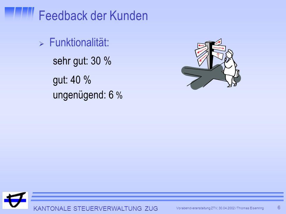 Feedback der Kunden Funktionalität: gut: 40 % ungenügend: 6 %