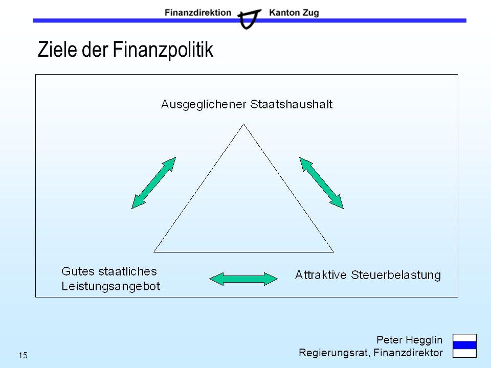 Ziele der Finanzpolitik