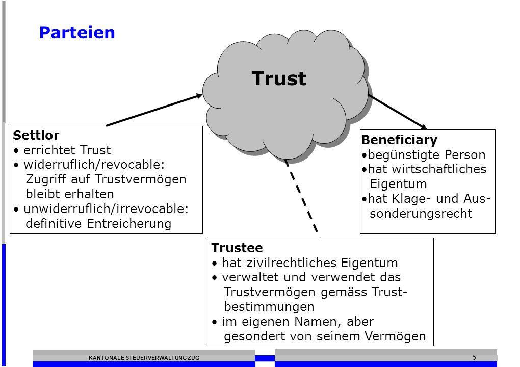 Trust Parteien Settlor Beneficiary errichtet Trust begünstigte Person