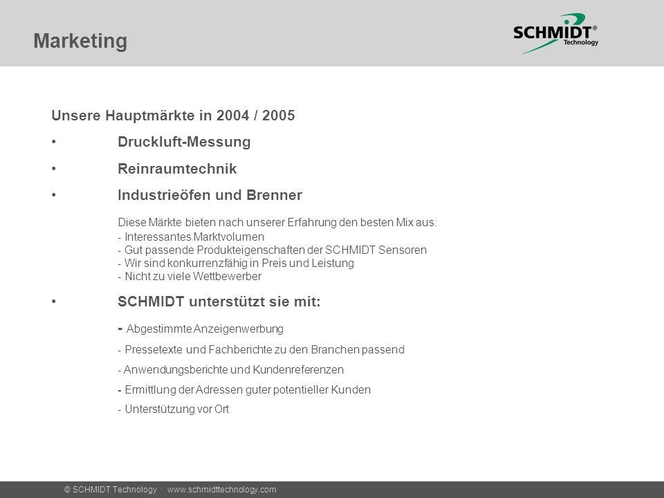 Marketing Unsere Hauptmärkte in 2004 / 2005 Druckluft-Messung