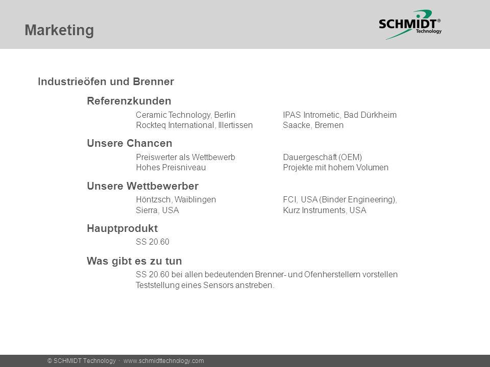 Marketing Industrieöfen und Brenner