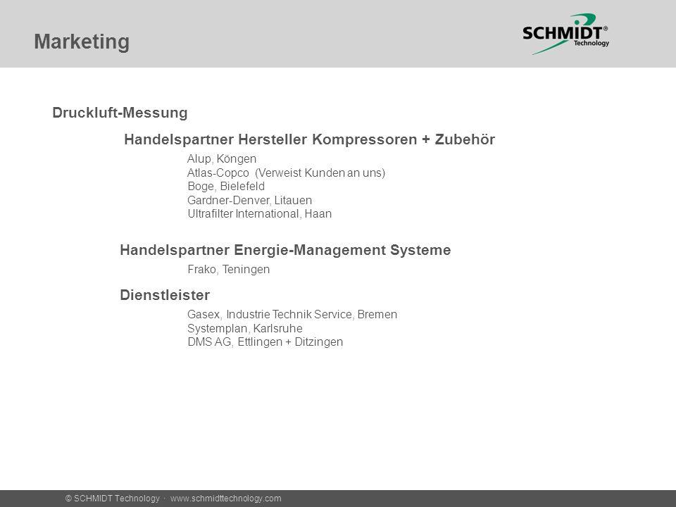 Marketing Druckluft-Messung