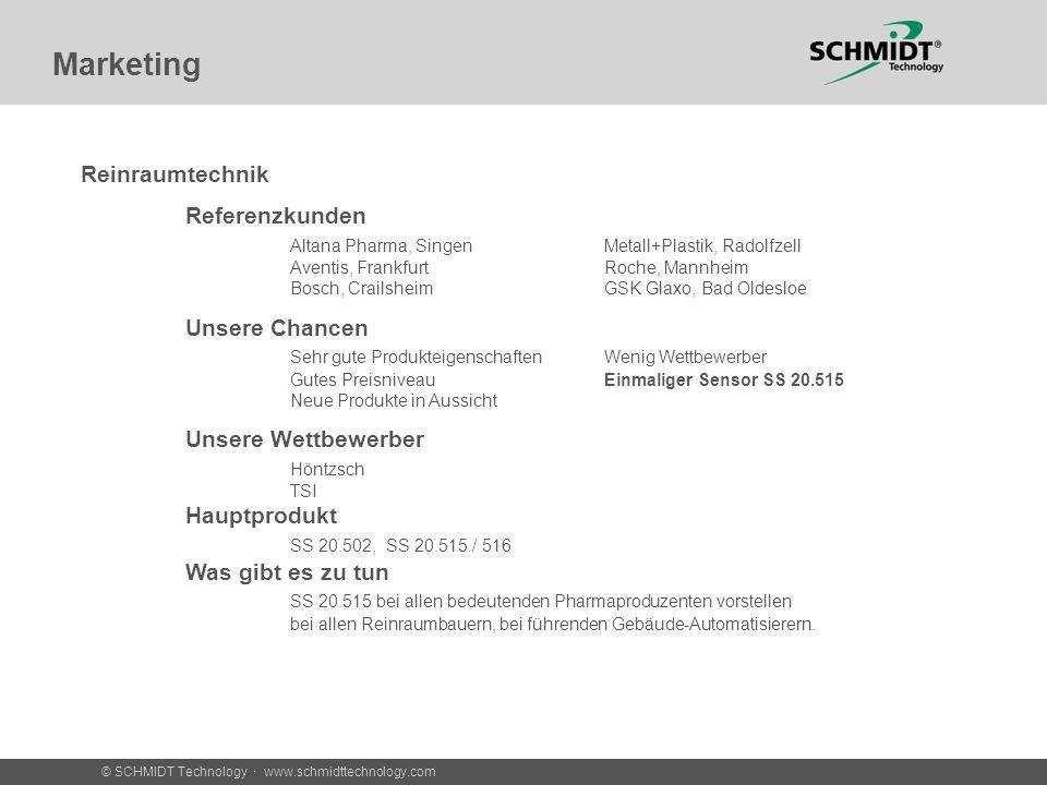 Marketing Reinraumtechnik