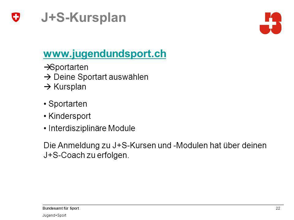 J+S-Kursplan www.jugendundsport.ch