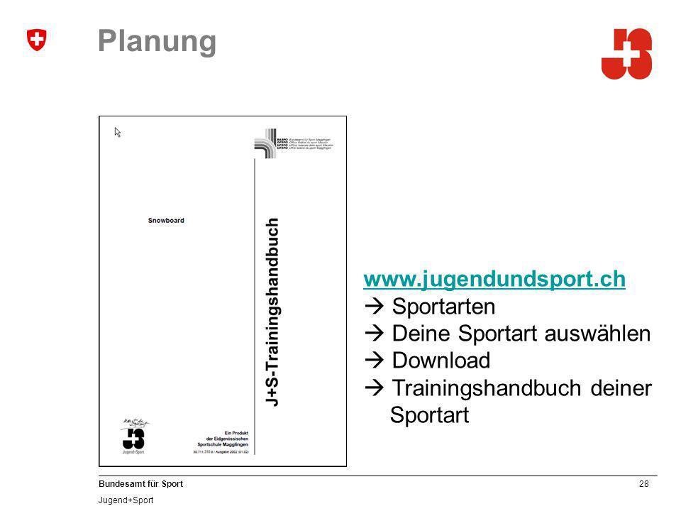Planung Pflicht einer Leiterperson ist es, ein Planung zu führen.