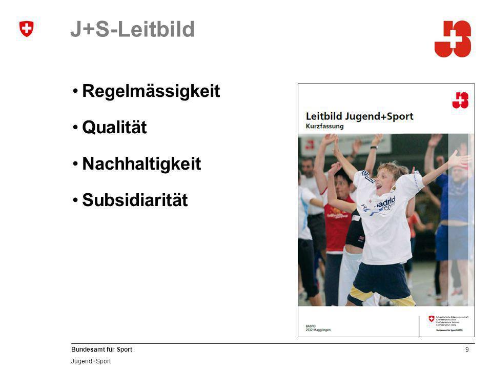 J+S-Leitbild Regelmässigkeit Qualität Nachhaltigkeit Subsidiarität