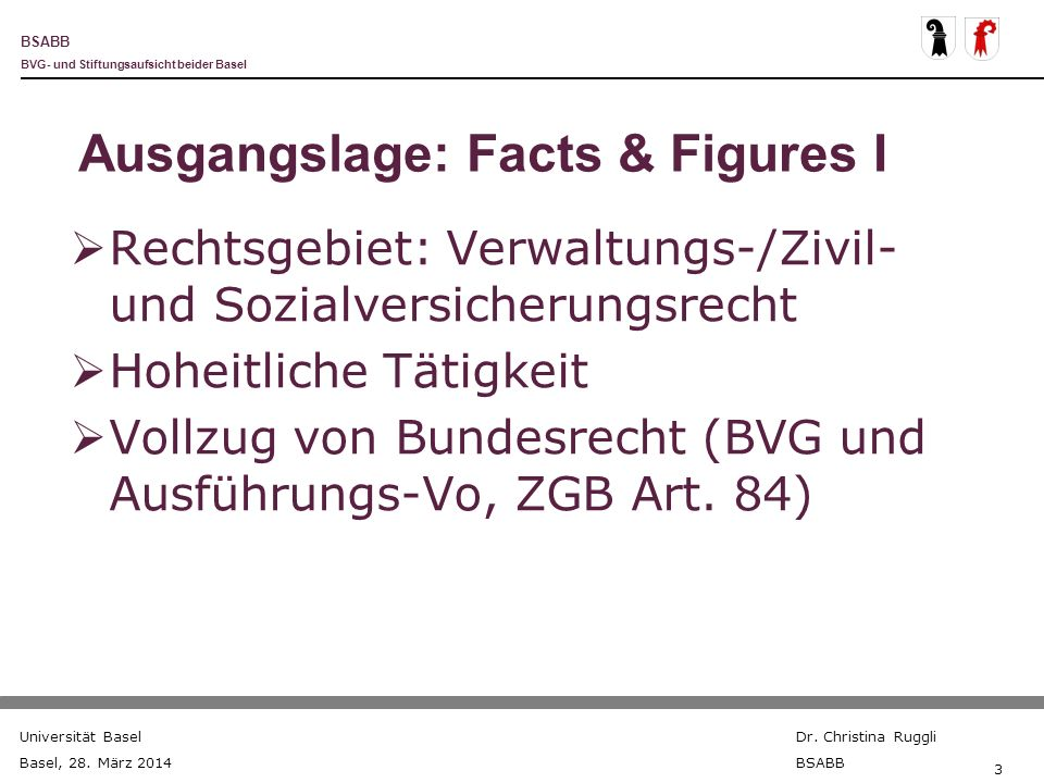 Ausgangslage: Facts & Figures I