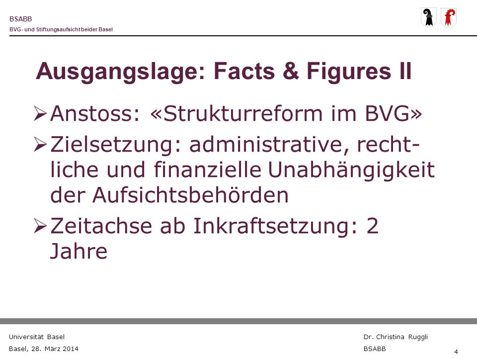 Ausgangslage: Facts & Figures II