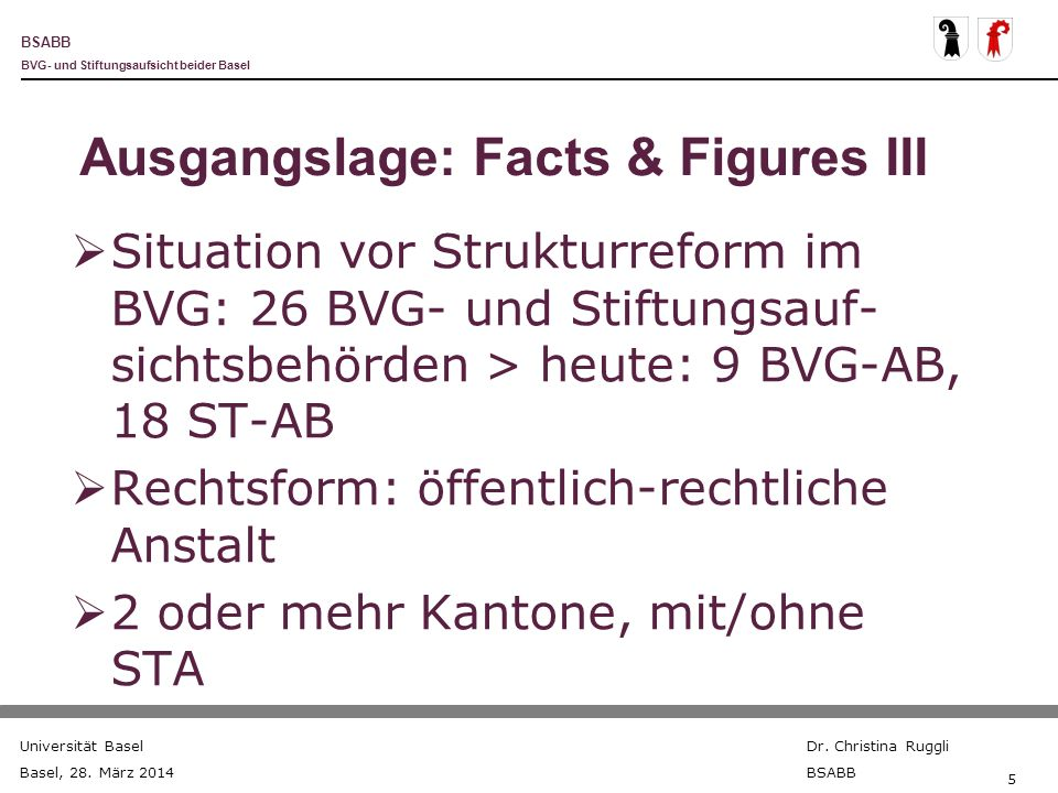 Ausgangslage: Facts & Figures III