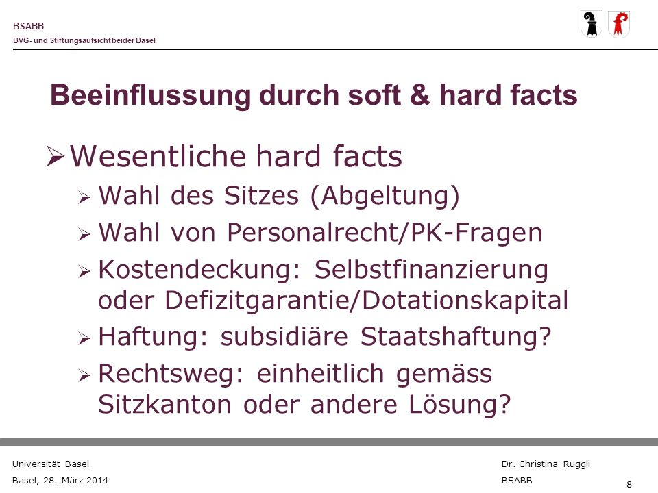 Beeinflussung durch soft & hard facts