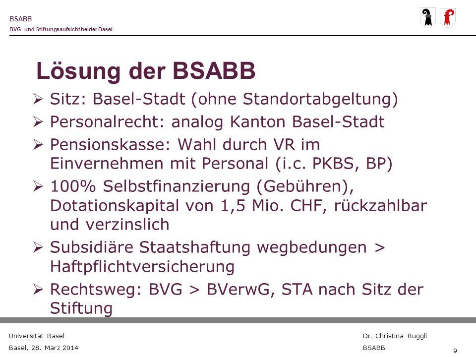 Lösung der BSABB Sitz: Basel-Stadt (ohne Standortabgeltung)