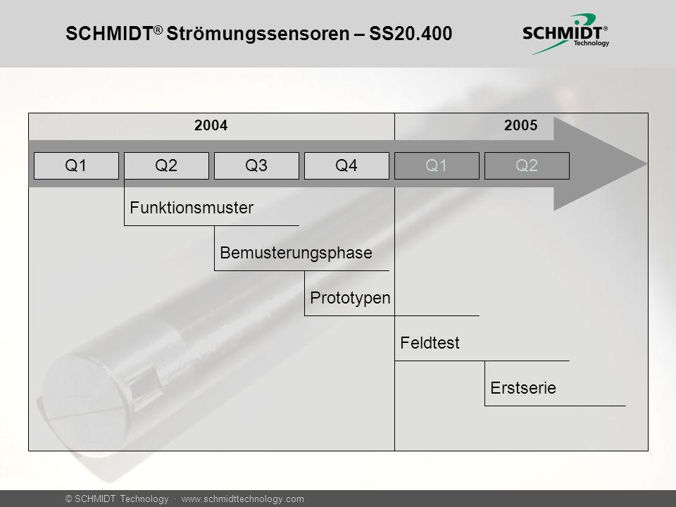 SCHMIDT® Strömungssensoren – SS20.400