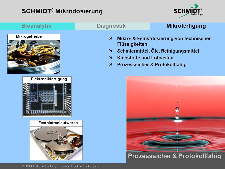 SCHMIDT® Mikrodosierung