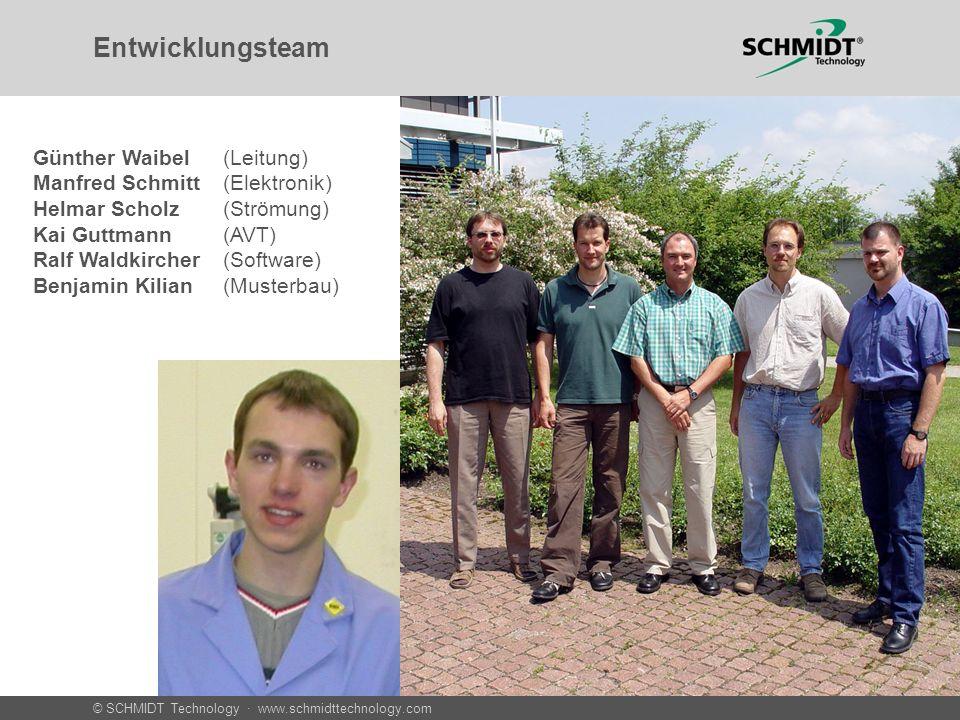 Entwicklungsteam Günther Waibel (Leitung) Manfred Schmitt (Elektronik)