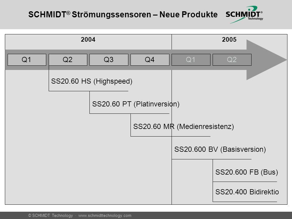 SCHMIDT® Strömungssensoren – Neue Produkte