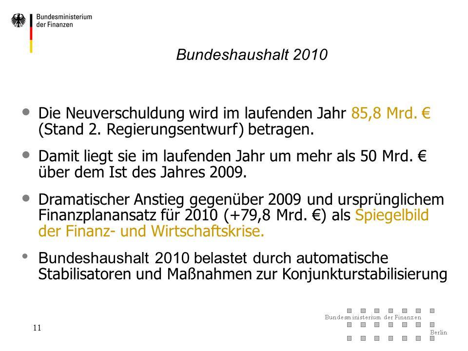 Bundeshaushalt 2010 Die Neuverschuldung wird im laufenden Jahr 85,8 Mrd. € (Stand 2. Regierungsentwurf) betragen.