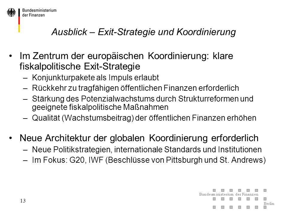 Ausblick – Exit-Strategie und Koordinierung