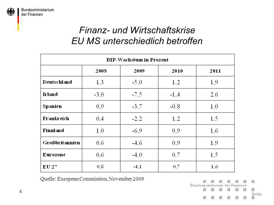 Finanz- und Wirtschaftskrise EU MS unterschiedlich betroffen